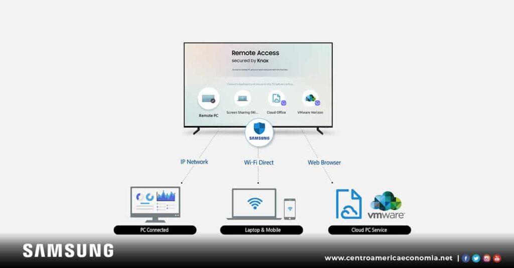Samsung-Remote-Access
